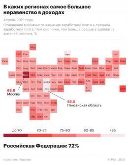 Росстат назвал количество россиян с зарплатой больше миллиона