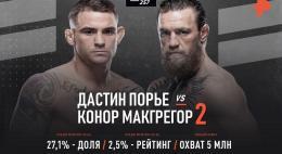 Ударная доля: UFC 257